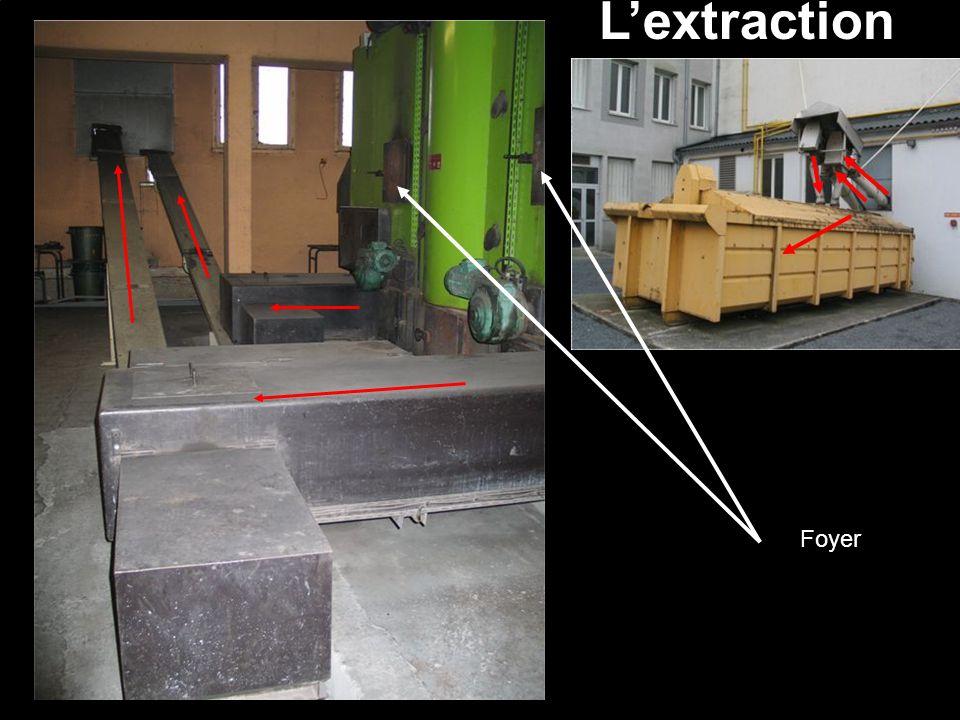 Système dextraction du reste de la combustion Moteur activant le tapis