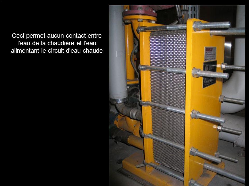Ceci permet aucun contact entre leau de la chaudière et leau alimentant le circuit deau chaude