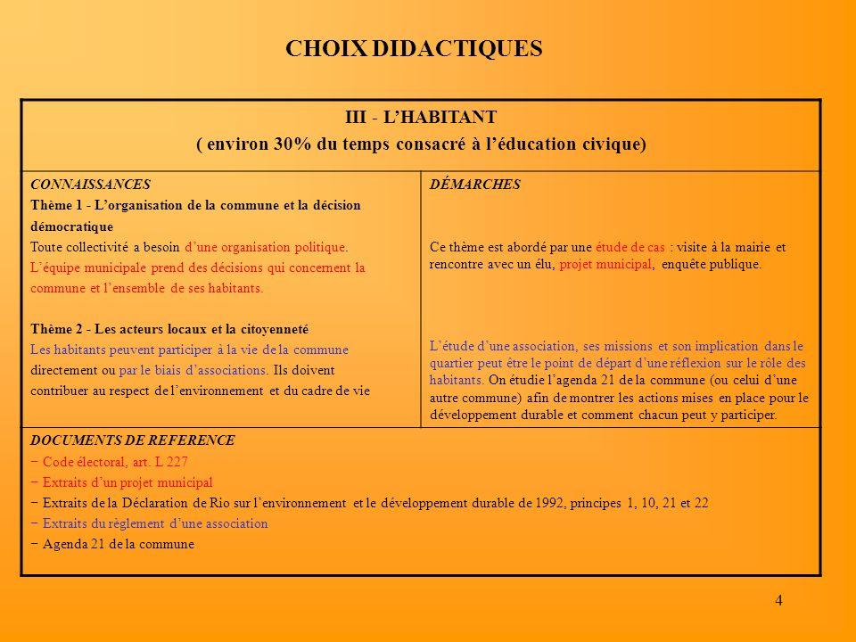 4 III - LHABITANT ( environ 30% du temps consacré à léducation civique) CONNAISSANCES Thème 1 - Lorganisation de la commune et la décision démocratiqu