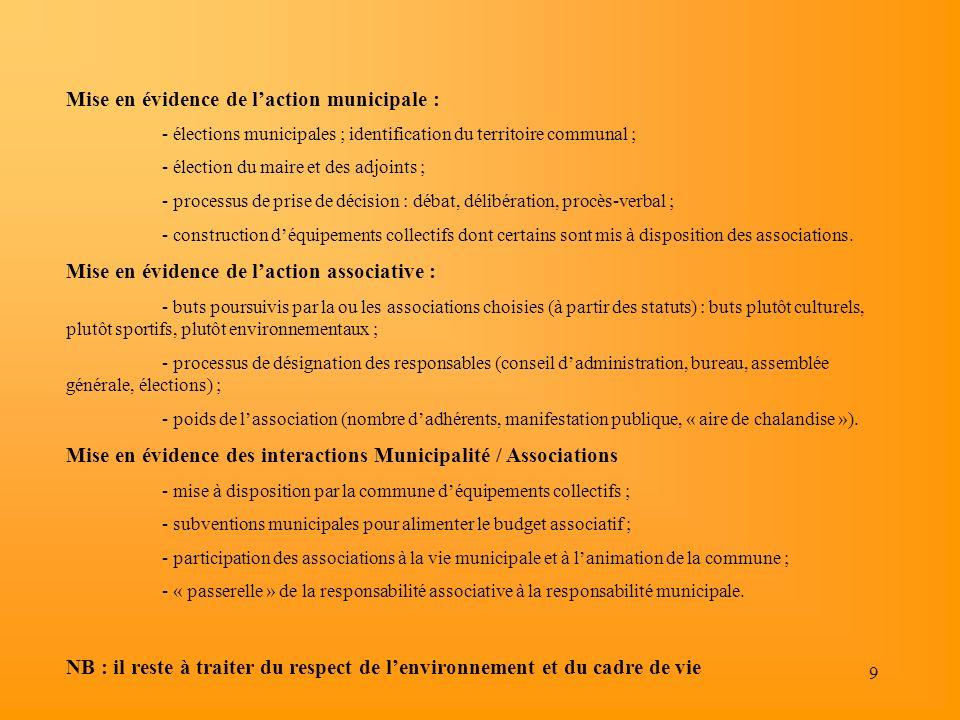 9 Mise en évidence de laction municipale : - élections municipales ; identification du territoire communal ; - élection du maire et des adjoints ; - p