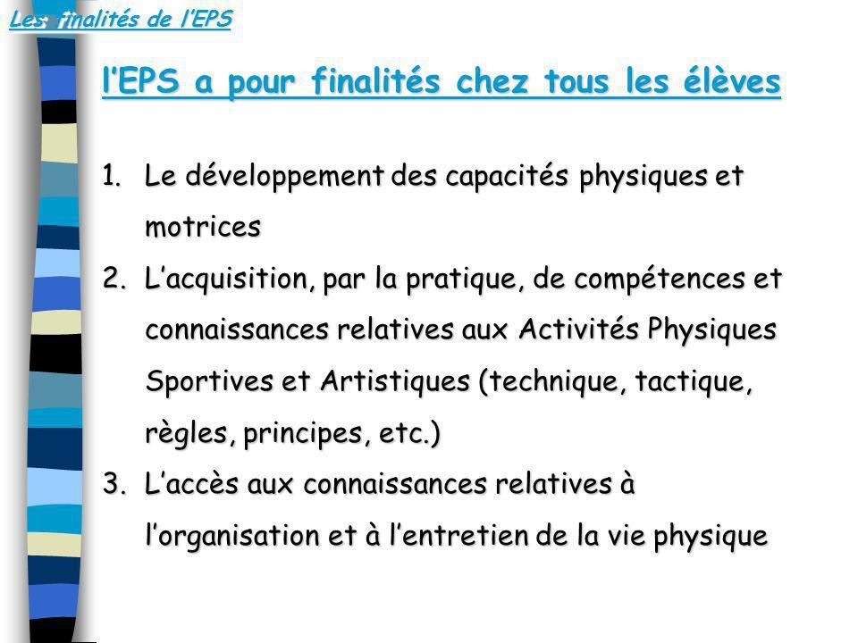 Les finalités de lEPS lEPS a pour finalités chez tous les élèves 1.Le développement des capacités physiques et motrices 2.Lacquisition, par la pratiqu