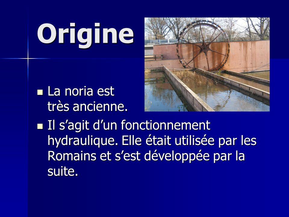 Origine La noria est très ancienne. La noria est très ancienne. Il sagit dun fonctionnement hydraulique. Elle était utilisée par les Romains et sest d