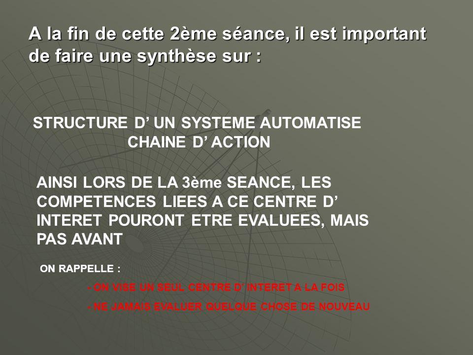A la fin de cette 2ème séance, il est important de faire une synthèse sur : STRUCTURE D UN SYSTEME AUTOMATISE CHAINE D ACTION AINSI LORS DE LA 3ème SE