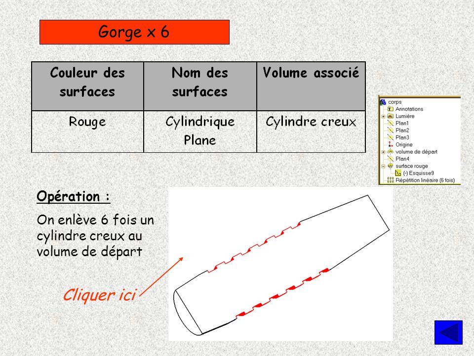 Gorge x 6 Opération : On enlève 6 fois un cylindre creux au volume de départ Cliquer ici