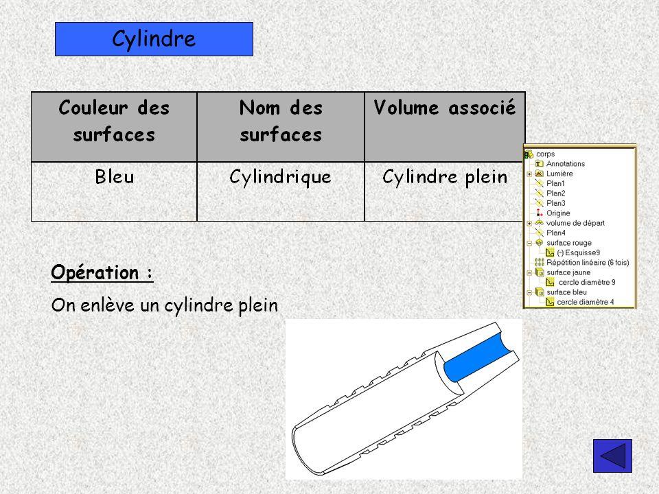 Opération : On enlève un cylindre plein Cylindre