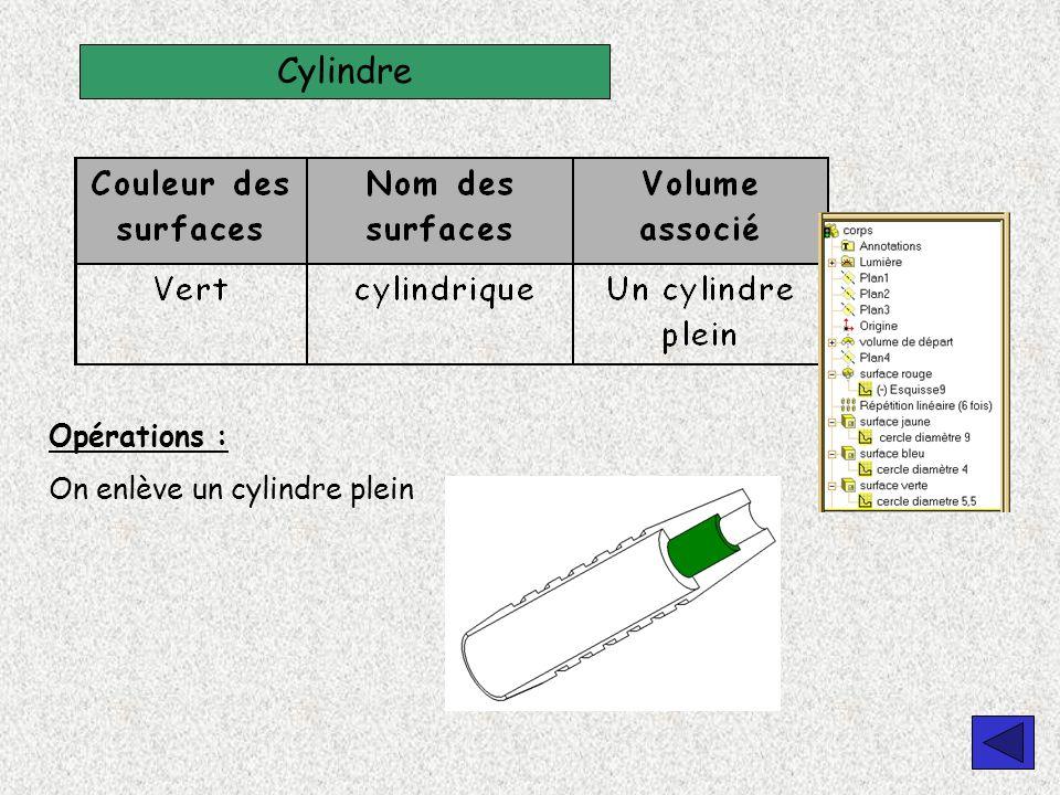 Opérations : On enlève un cylindre plein Cylindre