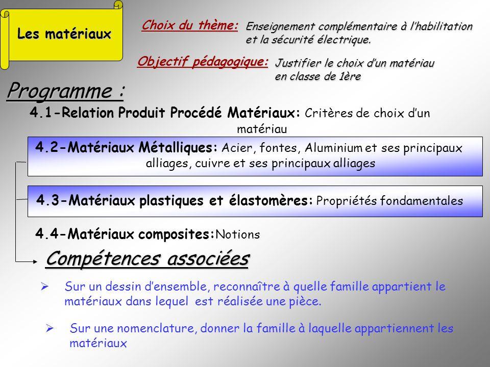 Programme : 4.1-Relation Produit Procédé Matériaux: Critères de choix dun matériau 4.2-Matériaux Métalliques: Acier, fontes, Aluminium et ses principa