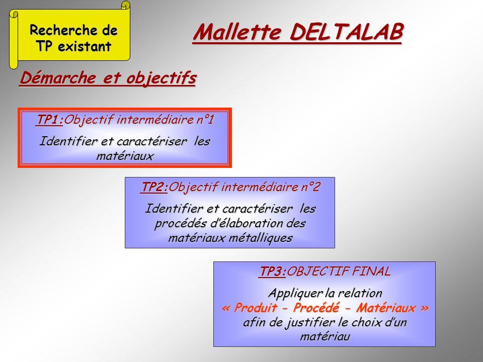 Recherche de TP existant Recherche de TP existant Mallette DELTALAB Démarche et objectifs TP1:Objectif intermédiaire n°1 Identifier et caractériser le