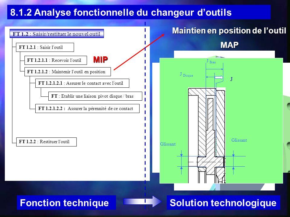 8.1.2 Analyse fonctionnelle du changeur doutils FT 1.2 : Saisir/restituer le nouvel outil FT 1.2.1 : Saisir l'outil FT 1.2.2 : Restituer l'outil FT 1.
