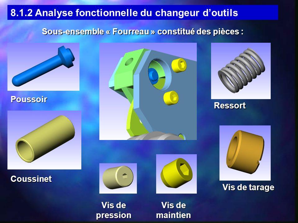 8.1.2 Analyse fonctionnelle du changeur doutils Sous-ensemble « Fourreau » constitué des pièces : Poussoir Vis de maintien Vis de pression Coussinet V