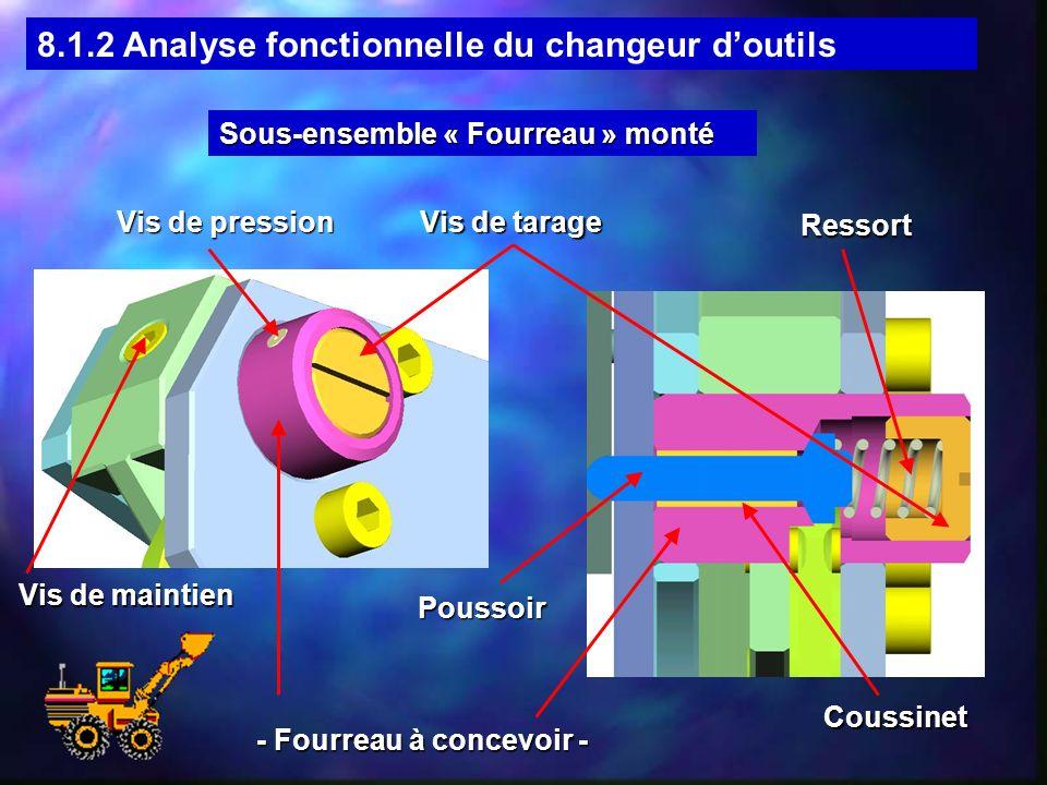 8.1.2 Analyse fonctionnelle du changeur doutils Poussoir Vis de maintien Vis de pression Coussinet Vis de tarage Ressort Sous-ensemble « Fourreau » mo