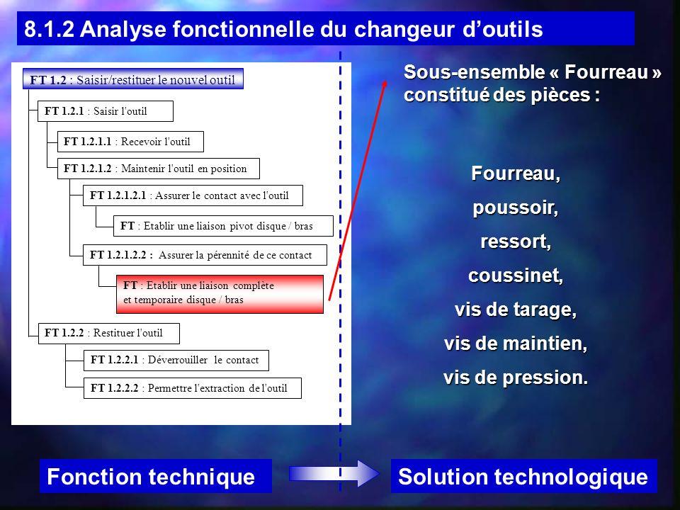 8.1.2 Analyse fonctionnelle du changeur doutils FT 1.2 : Saisir/restituer le nouvel outil FT 1.2.1.1 : Recevoir l'outil FT 1.2.1.2 : Maintenir l'outil