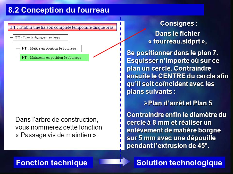 8.2 Conception du fourreau Solution technologiqueFonction technique Consignes : Dans le fichier « fourreau.sldprt », Se positionner dans le plan 7.