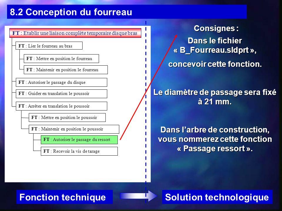 8.2 Conception du fourreau Solution technologiqueFonction technique Consignes : Dans le fichier « B_Fourreau.sldprt », concevoir cette fonction. Le di
