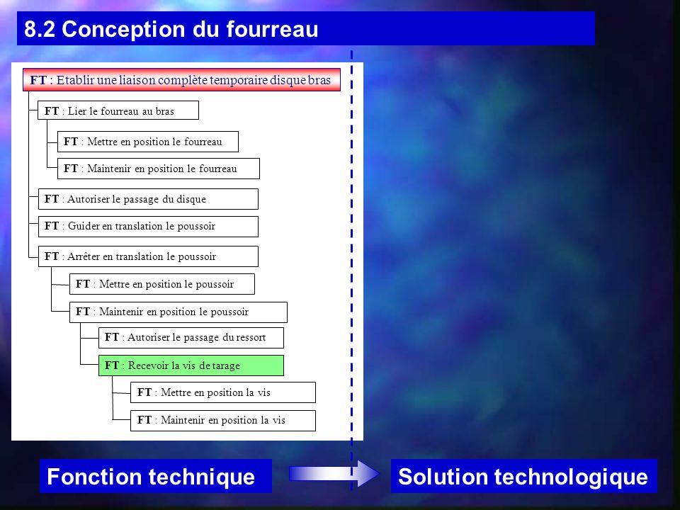 8.2 Conception du fourreau Solution technologiqueFonction technique FT : Etablir une liaison complète temporaire disque bras FT : Mettre en position l