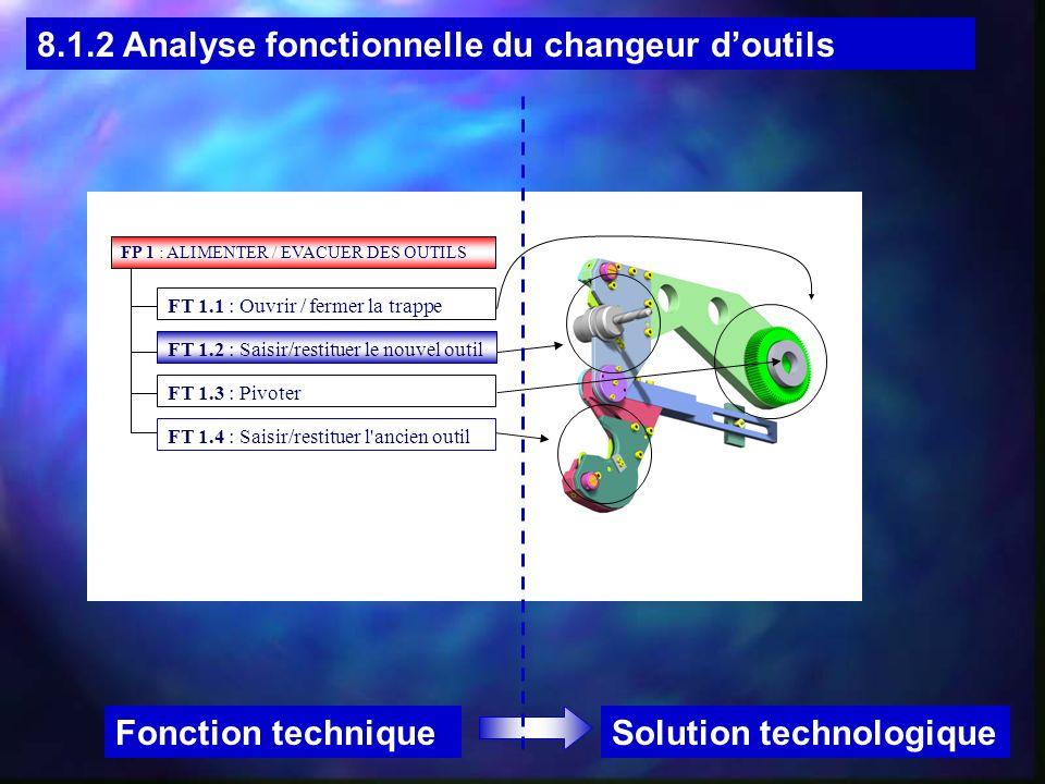 8.1.2 Analyse fonctionnelle du changeur doutils FT 1.2 : Saisir/restituer le nouvel outil FT 1.2.1 : Saisir l outil FT 1.2.2 : Restituer l outil FT 1.2.1.1 : Recevoir l outil FT 1.2.1.2 : Maintenir l outil en position Mise en position de loutil MIP Solution technologiqueFonction technique
