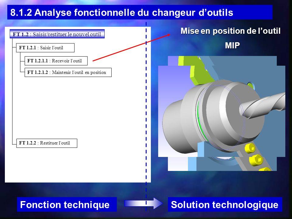 8.1.2 Analyse fonctionnelle du changeur doutils FT 1.2 : Saisir/restituer le nouvel outil FT 1.2.1 : Saisir l outil FT 1.2.2 : Restituer l outil FT 1.2.1.1 : Recevoir l outil FT 1.2.1.2 : Maintenir l outil en position MIP Maintien en position de loutil MAP FT 1.2.1.2.1 : Assurer le contact avec l outil FT 1.2.1.2.2 : Assurer la pérennité de ce contact Solution technologiqueFonction technique