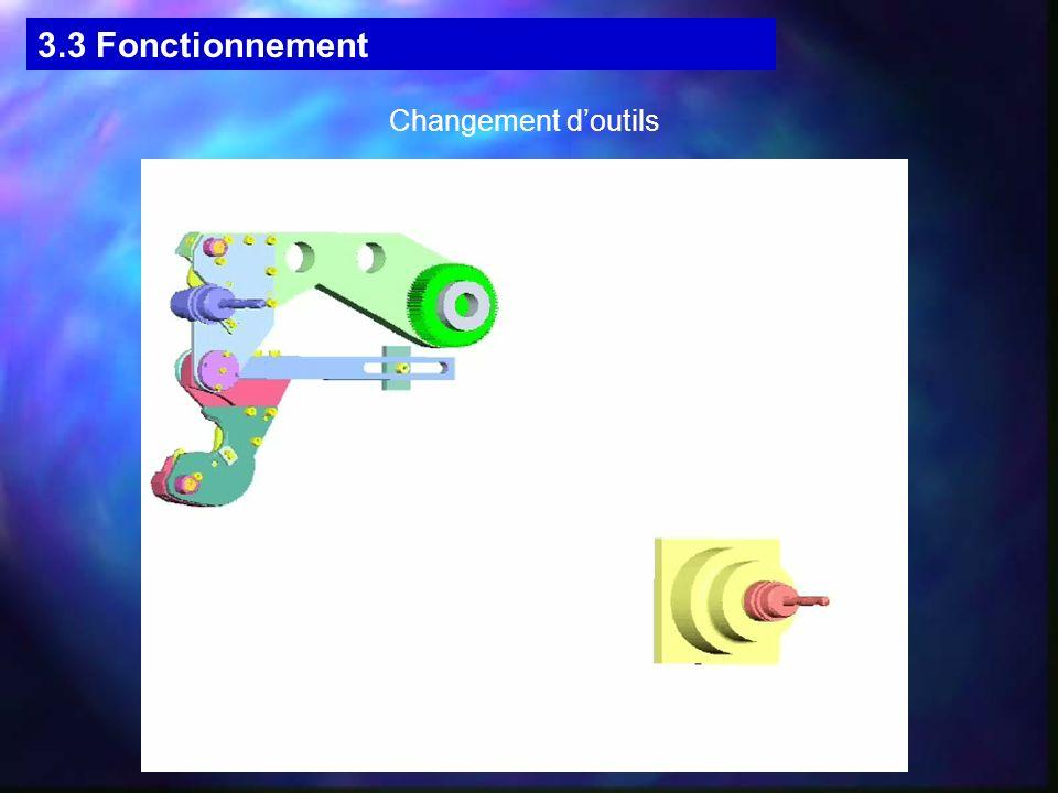 3.3 Fonctionnement Changement doutils