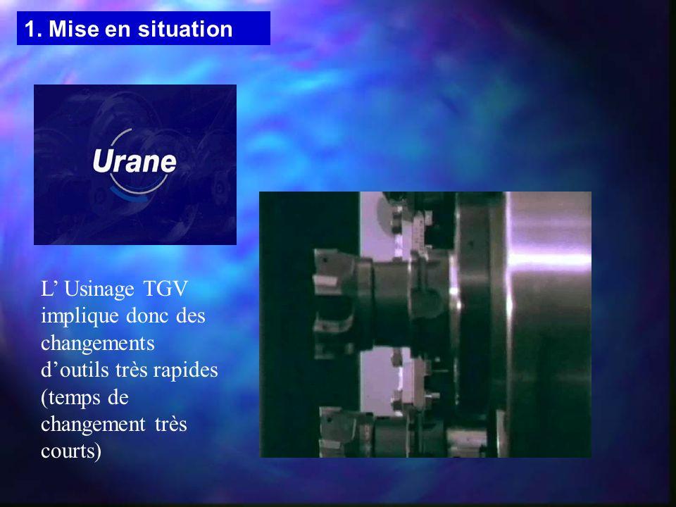 L Usinage TGV implique donc des changements doutils très rapides (temps de changement très courts)