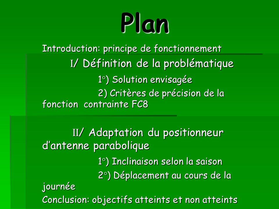 Plan Introduction: principe de fonctionnement I / Définition de la problématique 1°) Solution envisagée 2) Critères de précision de la fonction contra