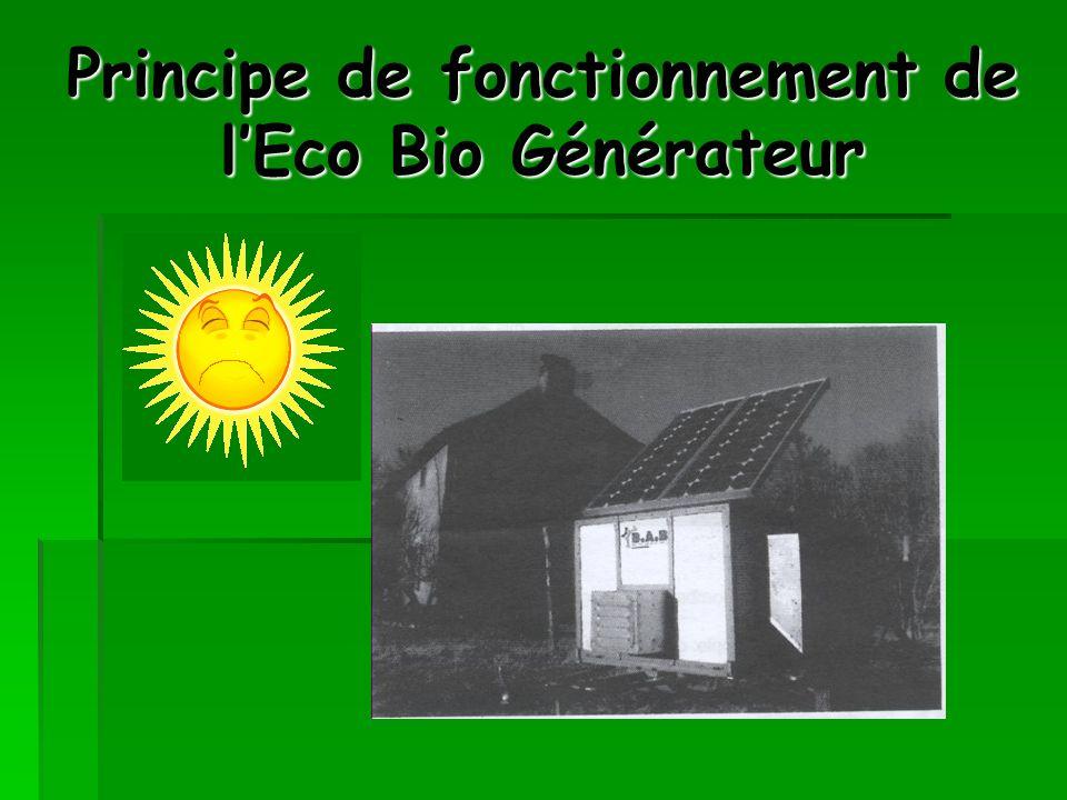 Principe de fonctionnement de lEco Bio Générateur