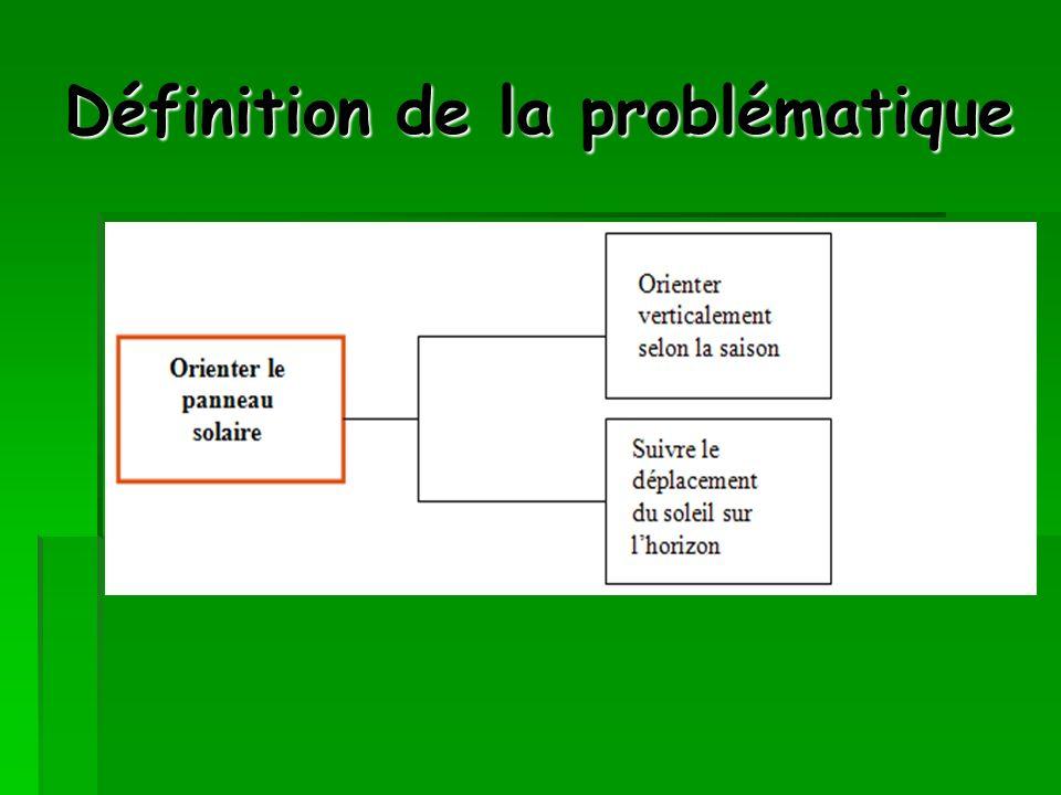 Rotation journalière : lexpérience Deux objectifs : - Définir la précision du capteur - Définir la fréquence de réorientation du panneau