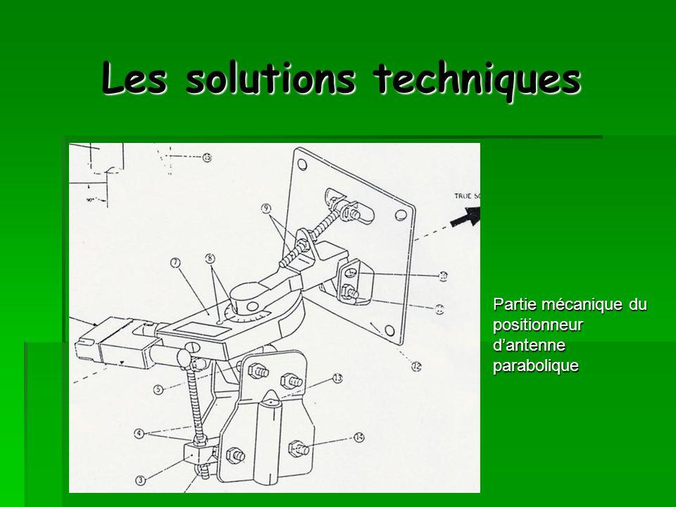 Les solutions techniques Partie mécanique du positionneur dantenne parabolique