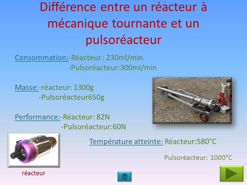 Différence entre un réacteur à mécanique tournante et un pulsoréacteur Consommation:-Réacteur : 230ml/min -Pulsoréacteur:300ml/min Masse:-réacteur: 1300g -Pulsoréacteur650g Performance:-Réacteur: 82N -Pulsoréacteur:60N Pulsoréacteur: 1000°C réacteur Température atteinte:Réacteur:580°C