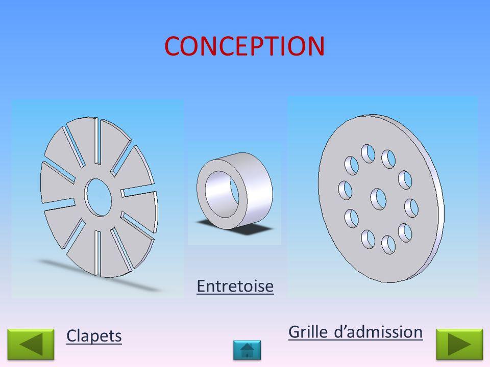CONCEPTION Assemblage