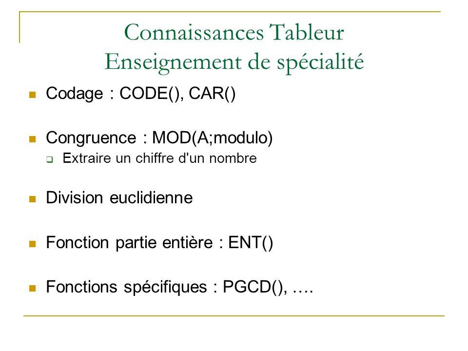 Connaissances Tableur Enseignement de spécialité Codage : CODE(), CAR() Congruence : MOD(A;modulo) Extraire un chiffre d un nombre Division euclidienne Fonction partie entière : ENT() Fonctions spécifiques : PGCD(), ….