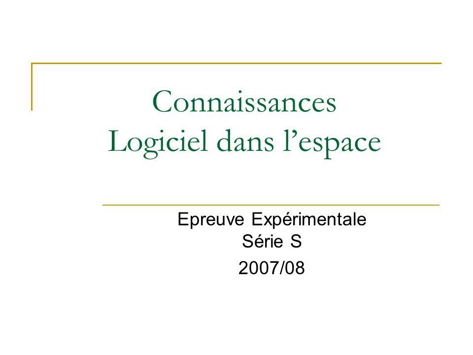 Logiciel dans lespace Construire différents objets : Point, droite, plan, solides classiques Effectuer différents affichages : distance, ….