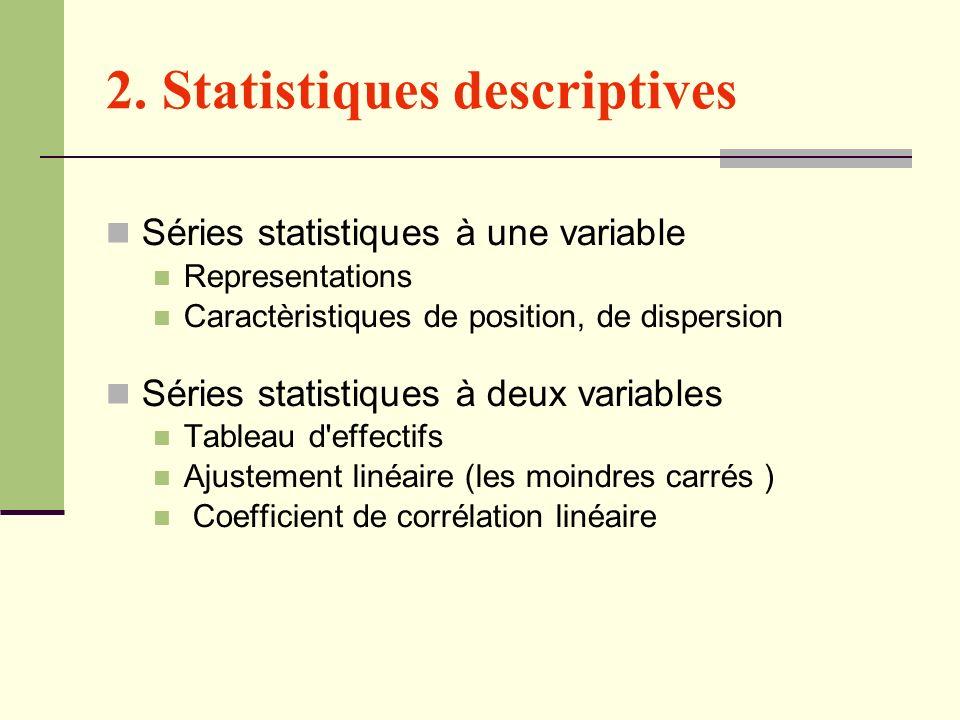 2. Statistiques descriptives Séries statistiques à une variable Representations Caractèristiques de position, de dispersion Séries statistiques à deux