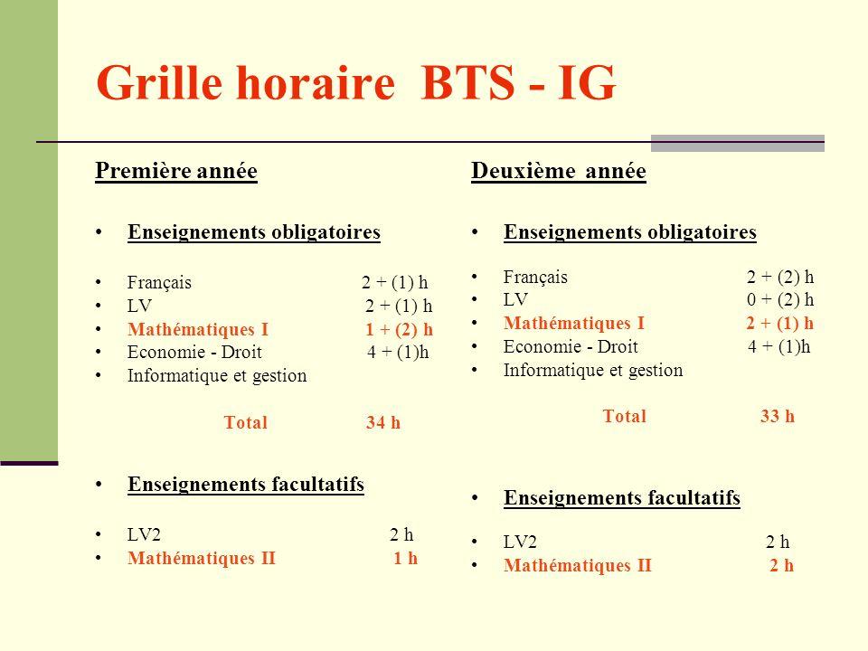 Grille horaire BTS - IG Première année Enseignements obligatoires Français 2 + (1) h LV 2 + (1) h Mathématiques I 1 + (2) h Economie - Droit 4 + (1)h