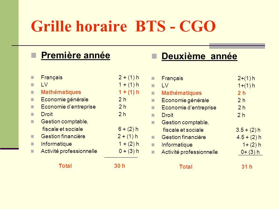 Grille horaire BTS - CGO Première année Français 2 + (1) h LV 1 + (1) h Mathématiques 1 + (1) h Economie générale 2 h Economie dentreprise 2 h Droit 2