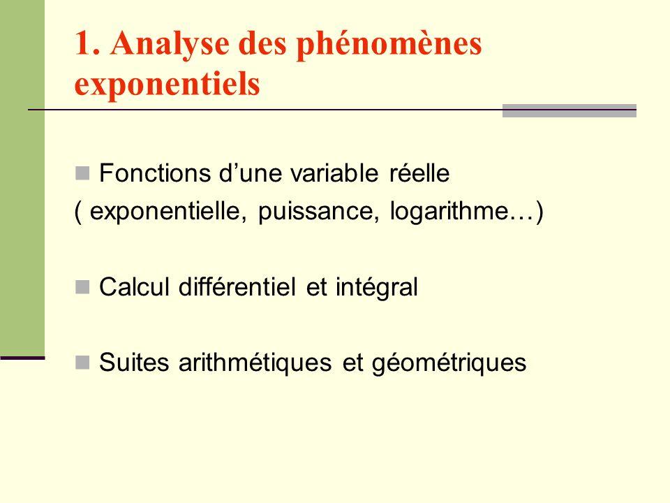 1. Analyse des phénomènes exponentiels Fonctions dune variable réelle ( exponentielle, puissance, logarithme…) Calcul différentiel et intégral Suites