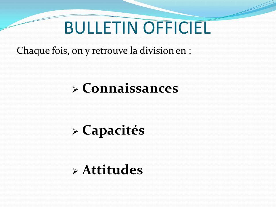 BULLETIN OFFICIEL Chaque fois, on y retrouve la division en : Connaissances Capacités Attitudes