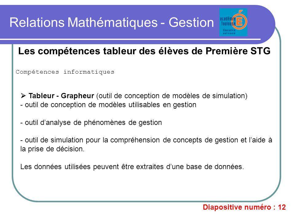 Relations Mathématiques - Gestion Compétences informatiques Les compétences tableur des élèves de Première STG Tableur - Grapheur (outil de conception