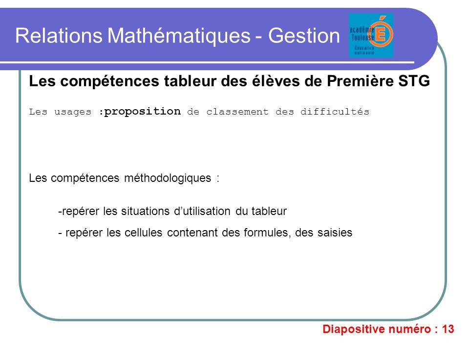 Relations Mathématiques - Gestion Les usages : proposition de classement des difficultés Les compétences tableur des élèves de Première STG -repérer l