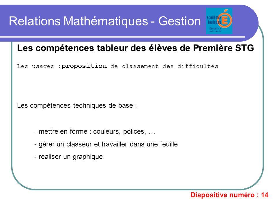 Relations Mathématiques - Gestion Les usages : proposition de classement des difficultés Les compétences tableur des élèves de Première STG - mettre e