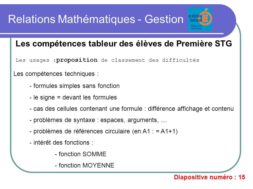 Relations Mathématiques - Gestion Les usages : proposition de classement des difficultés Les compétences tableur des élèves de Première STG - formules