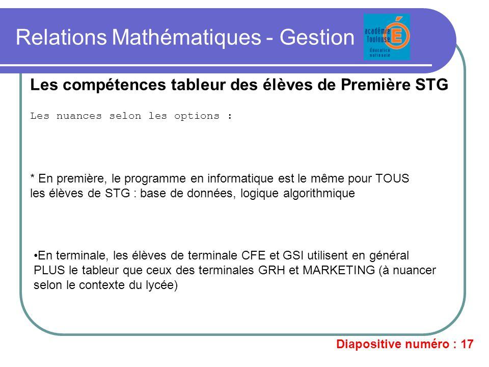 Relations Mathématiques - Gestion Les nuances selon les options : Les compétences tableur des élèves de Première STG * En première, le programme en in