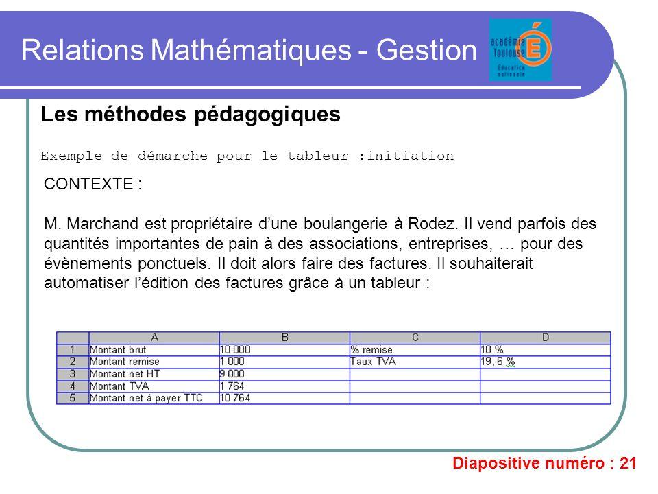 Relations Mathématiques - Gestion Exemple de démarche pour le tableur :initiation Les méthodes pédagogiques CONTEXTE : M. Marchand est propriétaire du
