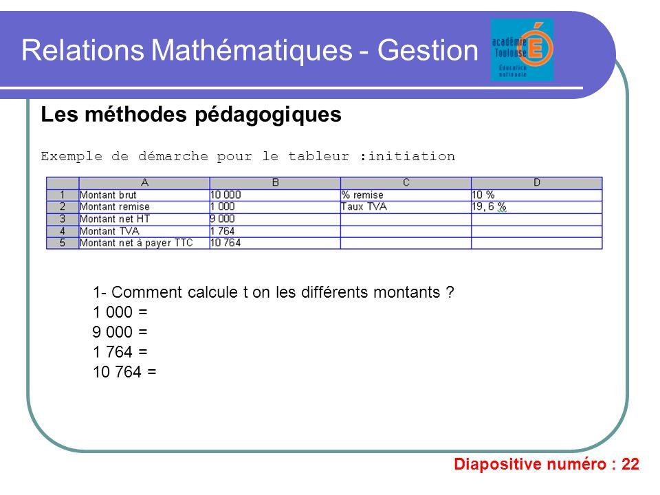 Relations Mathématiques - Gestion Exemple de démarche pour le tableur :initiation Les méthodes pédagogiques 1- Comment calcule t on les différents mon
