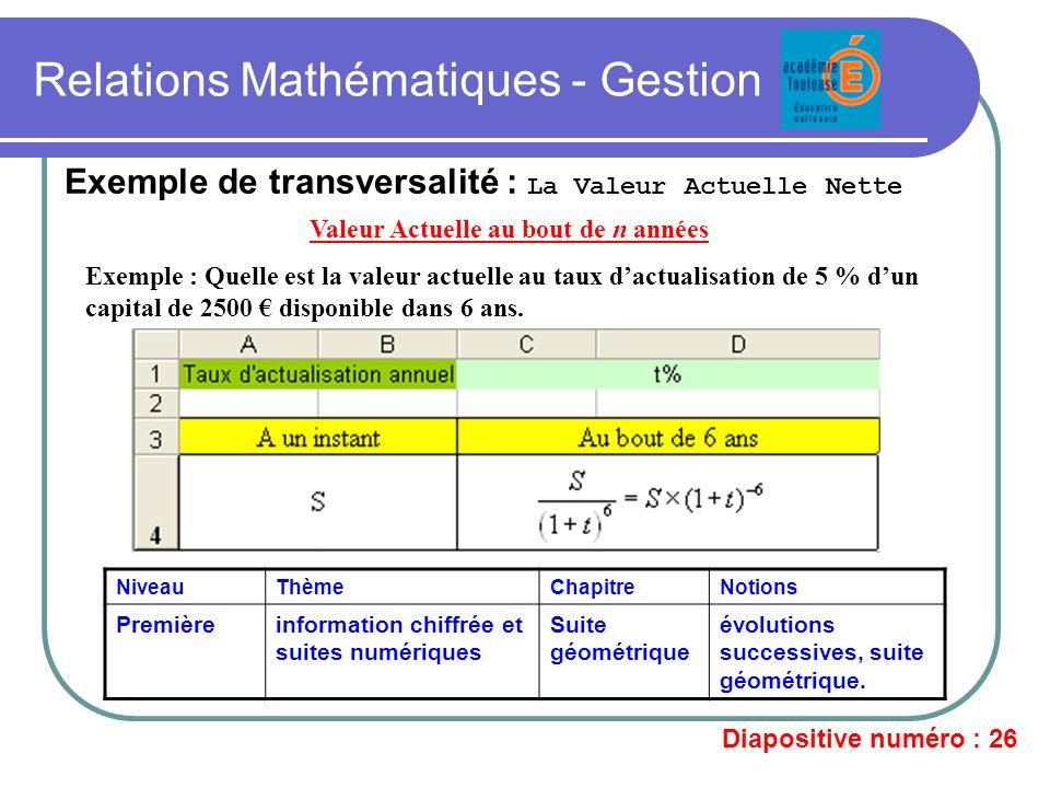 Relations Mathématiques - Gestion Exemple de transversalité : La Valeur Actuelle Nette Valeur Actuelle au bout de n années Exemple : Quelle est la val