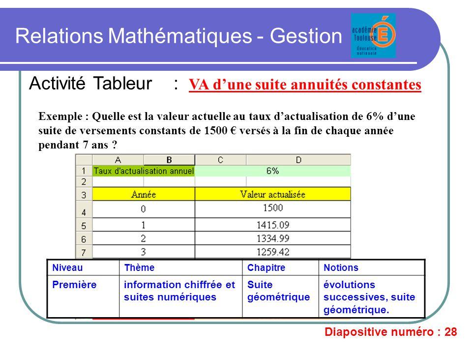 Relations Mathématiques - Gestion Activité Tableur : VA dune suite annuités constantes Exemple : Quelle est la valeur actuelle au taux dactualisation