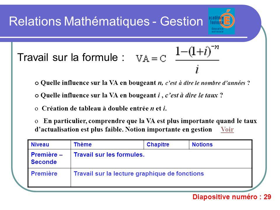 Relations Mathématiques - Gestion Travail sur la formule : o Quelle influence sur la VA en bougeant n, cest à dire le nombre dannées ? o Quelle influe