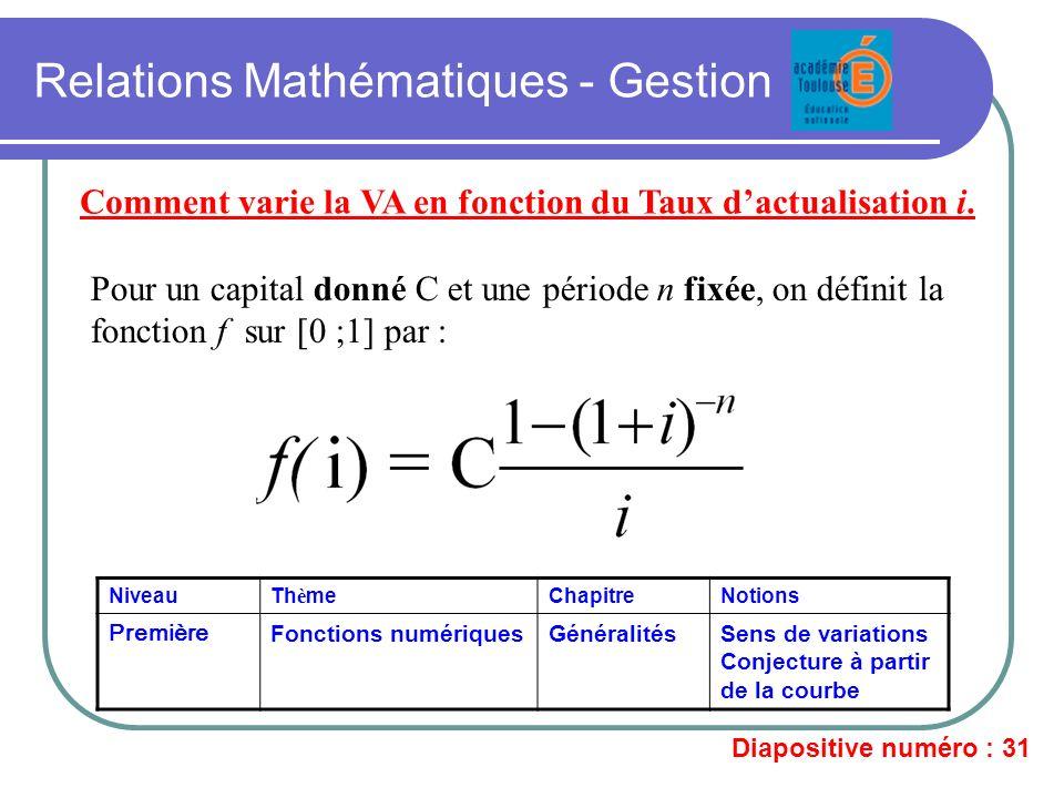 Relations Mathématiques - Gestion Comment varie la VA en fonction du Taux dactualisation i. Pour un capital donné C et une période n fixée, on définit