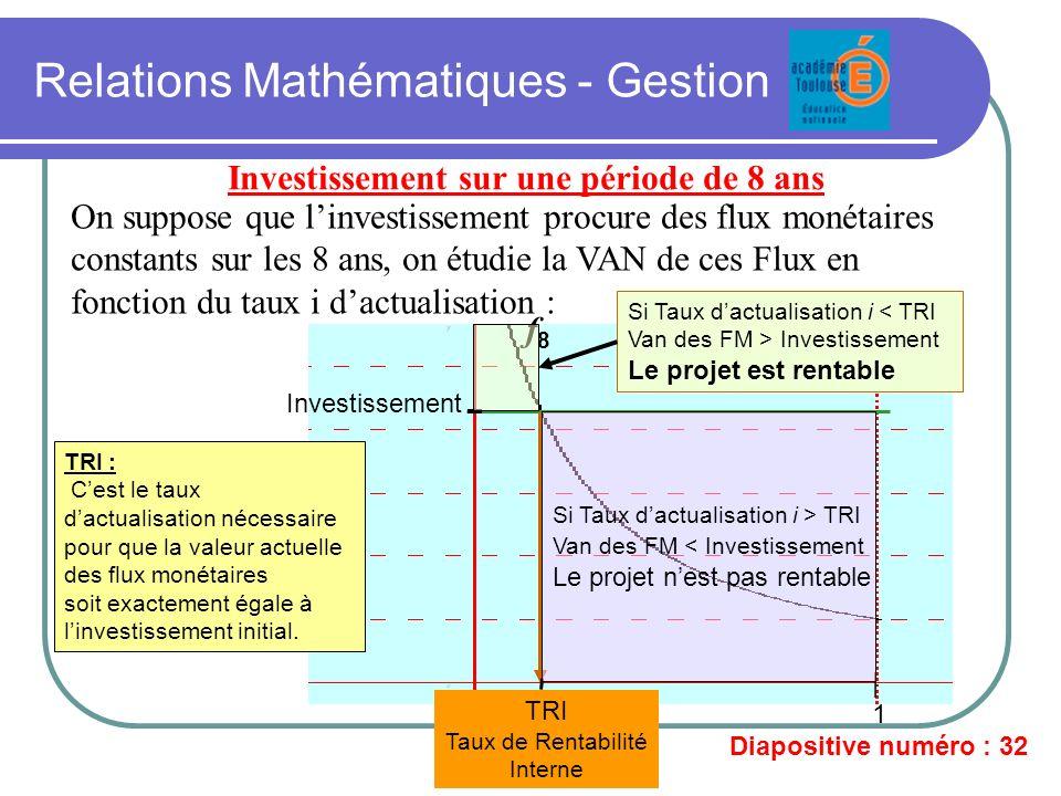 Relations Mathématiques - Gestion Investissement sur une période de 8 ans On suppose que linvestissement procure des flux monétaires constants sur les