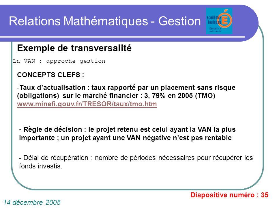 Relations Mathématiques - Gestion La VAN : approche gestion Diapositive numéro : 35 14 décembre 2005 Exemple de transversalité CONCEPTS CLEFS : -Taux
