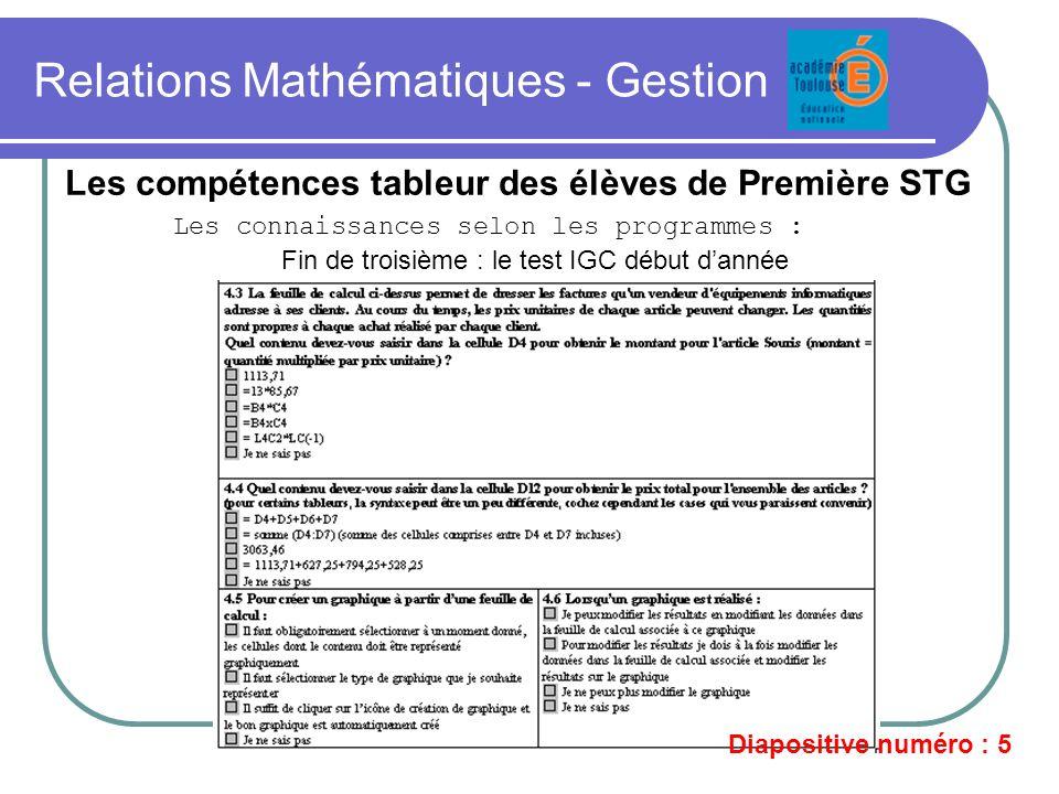 Relations Mathématiques - Gestion Les compétences tableur des élèves de Première STG Les connaissances selon les programmes : Fin de troisième : le te